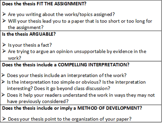 thesis statement developing a thesis for a literary essay